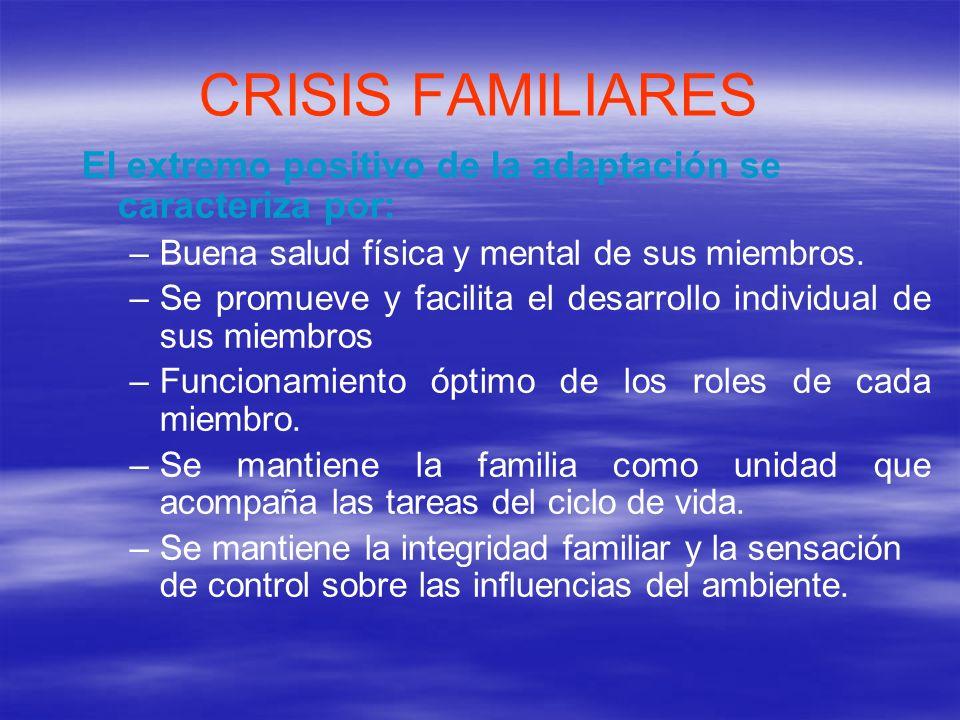 Familia con hijos escolares.Crisis Normativas más Frecuentes.
