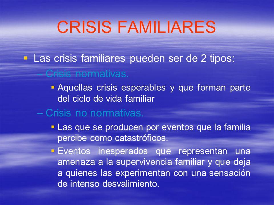 Familia con hijos adolescentes.Crisis Normativas más Frecuentes.