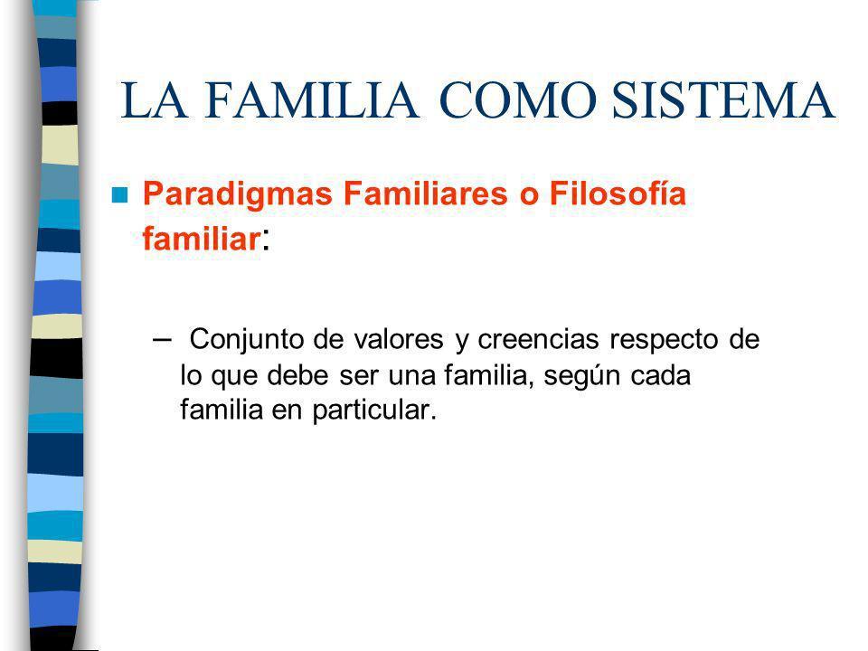 LA FAMILIA COMO SISTEMA Paradigmas Familiares o Filosofía familiar : – Conjunto de valores y creencias respecto de lo que debe ser una familia, según