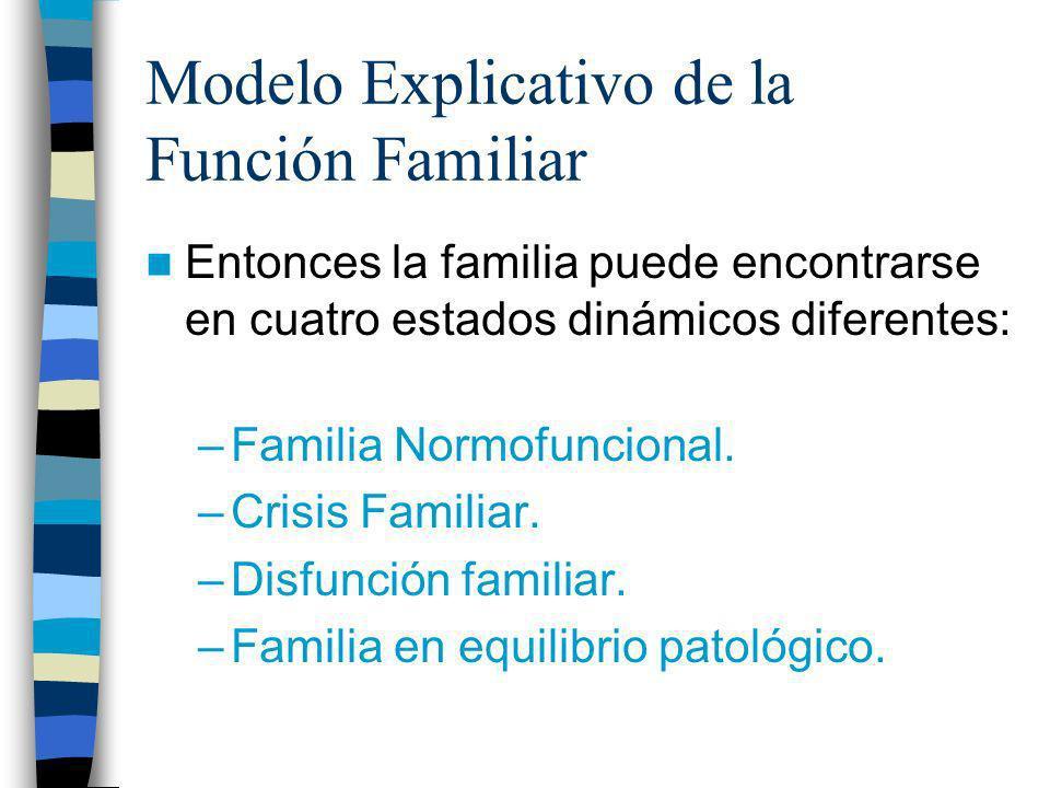 Modelo Explicativo de la Función Familiar Entonces la familia puede encontrarse en cuatro estados dinámicos diferentes: –Familia Normofuncional. –Cris