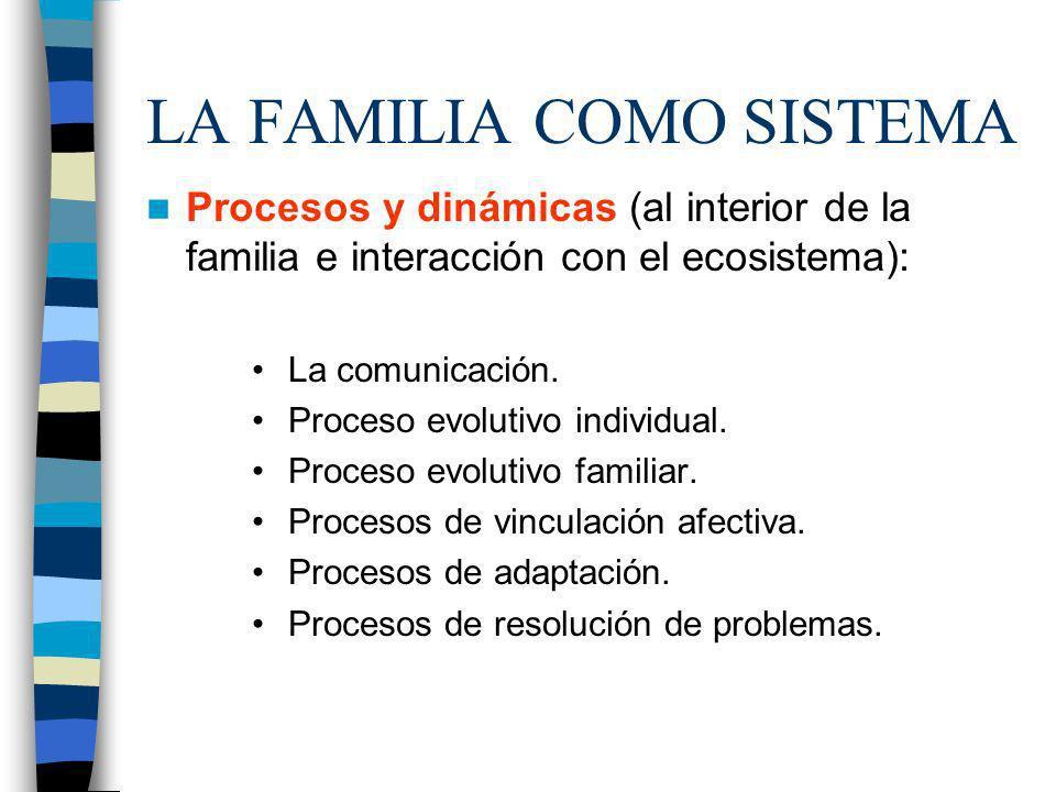 LA FAMILIA COMO SISTEMA Procesos y dinámicas (al interior de la familia e interacción con el ecosistema): La comunicación. Proceso evolutivo individua