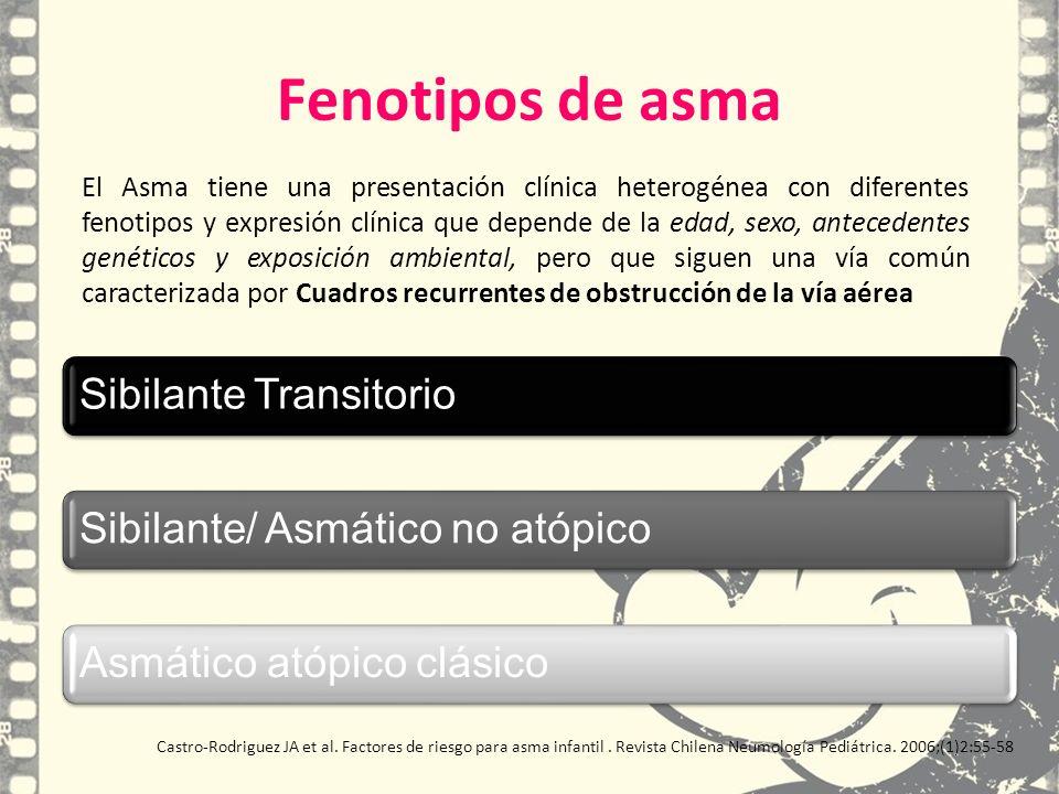 Fenotipos de asma Sibilante TransitorioSibilante/ Asmático no atópicoAsmático atópico clásico El Asma tiene una presentación clínica heterogénea con d