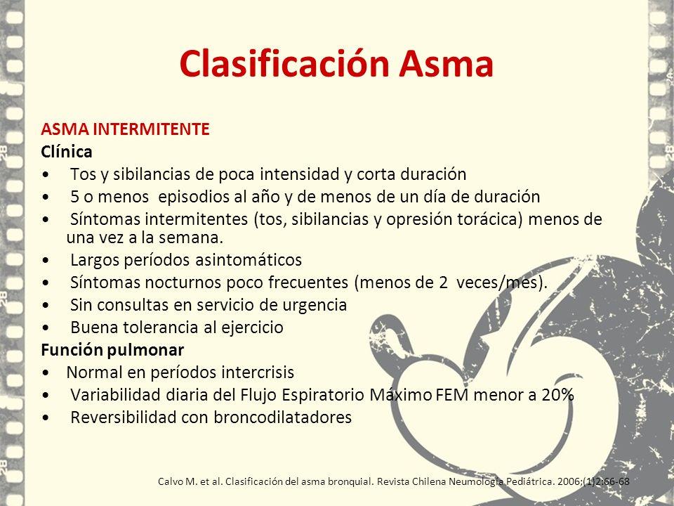 Clasificación Asma ASMA INTERMITENTE Clínica Tos y sibilancias de poca intensidad y corta duración 5 o menos episodios al año y de menos de un día de