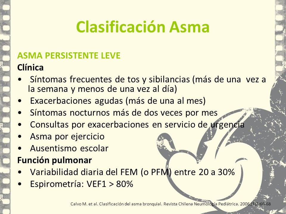 Clasificación Asma ASMA PERSISTENTE LEVE Clínica Síntomas frecuentes de tos y sibilancias (más de una vez a la semana y menos de una vez al día) Exace