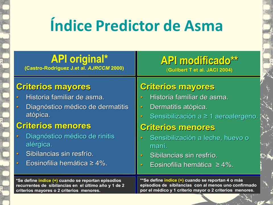 Índice Predictor de Asma
