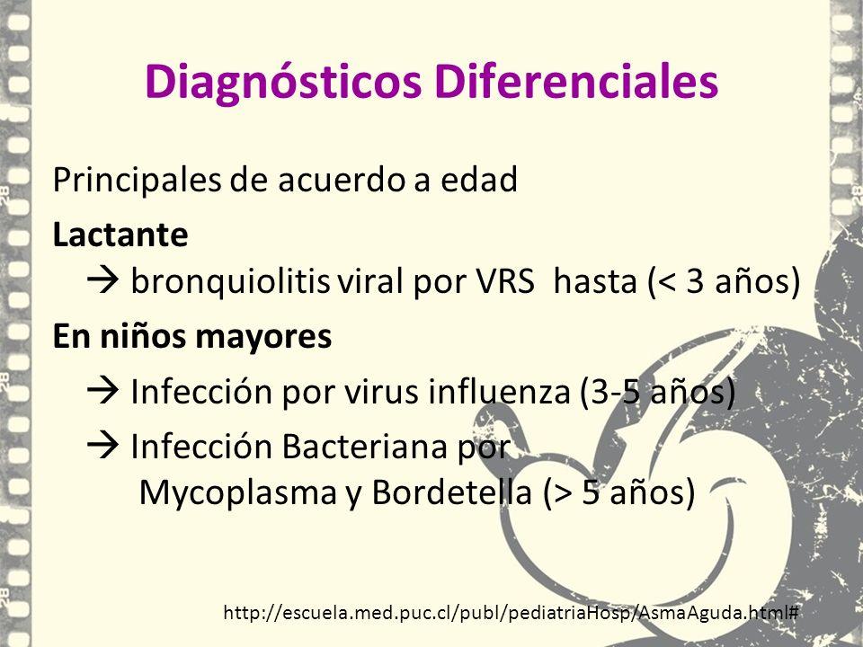 Diagnósticos Diferenciales Principales de acuerdo a edad Lactante bronquiolitis viral por VRS hasta (< 3 años) En niños mayores Infección por virus in