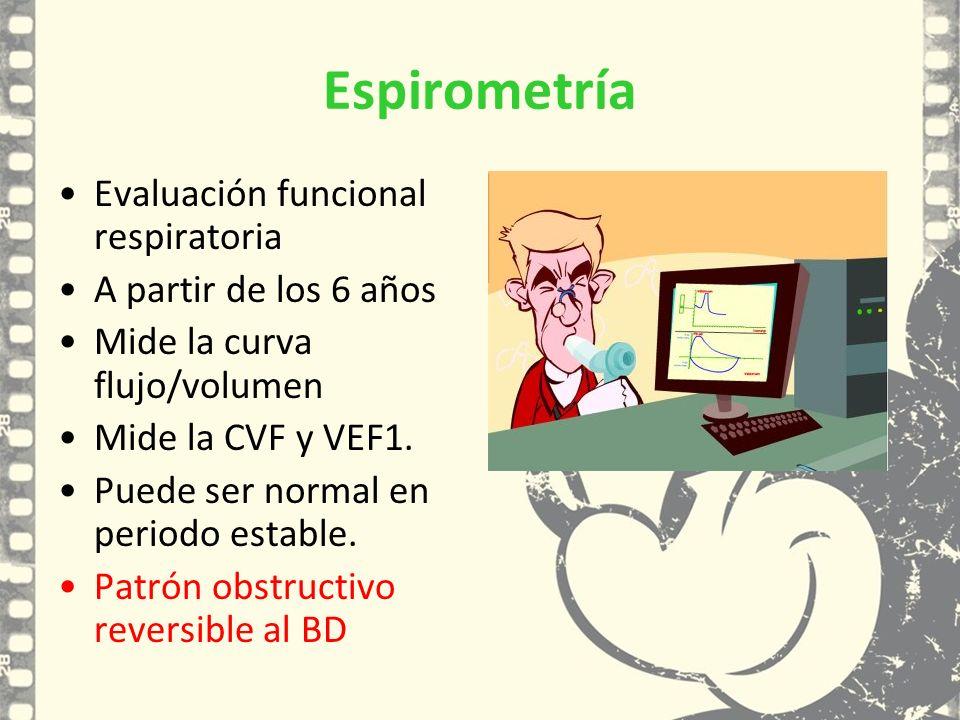 Espirometría Evaluación funcional respiratoria A partir de los 6 años Mide la curva flujo/volumen Mide la CVF y VEF1. Puede ser normal en periodo esta