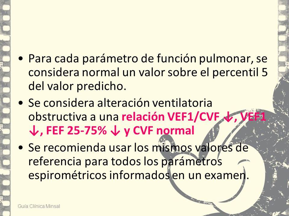 Para cada parámetro de función pulmonar, se considera normal un valor sobre el percentil 5 del valor predicho. Se considera alteración ventilatoria ob