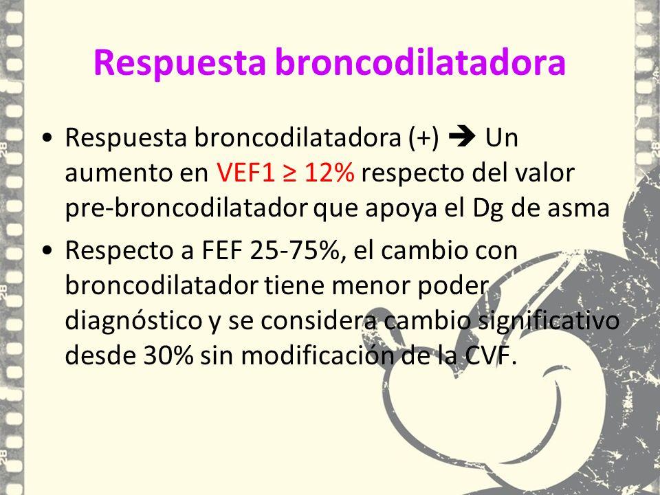 Respuesta broncodilatadora Respuesta broncodilatadora (+) Un aumento en VEF1 12% respecto del valor pre-broncodilatador que apoya el Dg de asma Respec