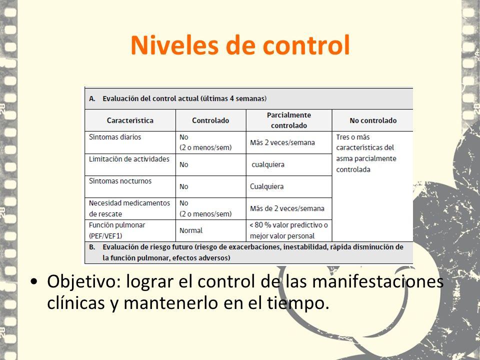 Niveles de control Objetivo: lograr el control de las manifestaciones clínicas y mantenerlo en el tiempo.