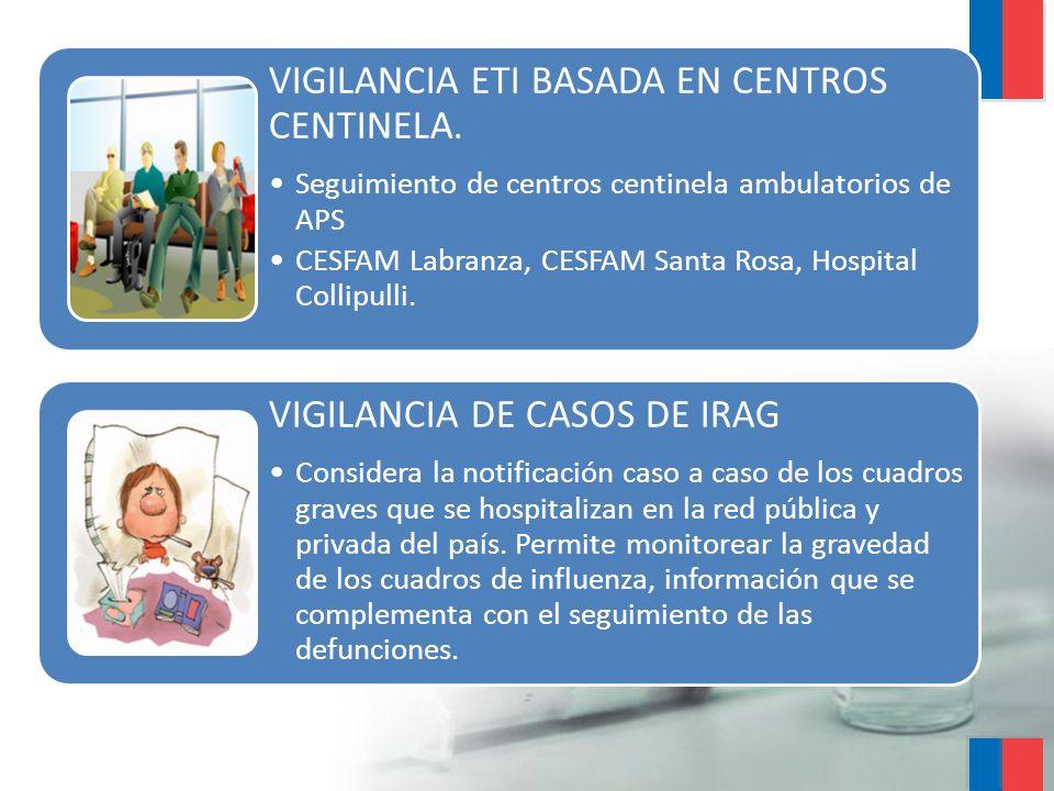 VIGILANCIA ETI BASADA EN CENTROS CENTINELA. Seguimiento de centros centinela ambulatorios de APS CESFAM Labranza, CESFAM Santa Rosa, Hospital Collipul