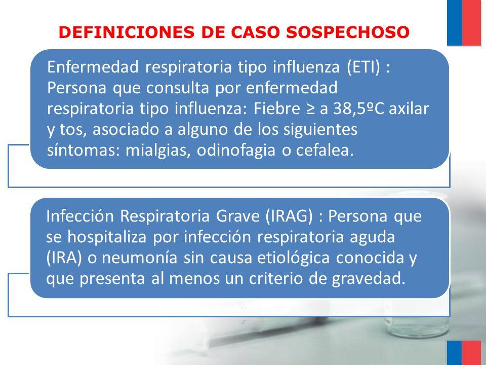 DEFINICIONES DE CASO SOSPECHOSO Enfermedad respiratoria tipo influenza (ETI) : Persona que consulta por enfermedad respiratoria tipo influenza: Fiebre