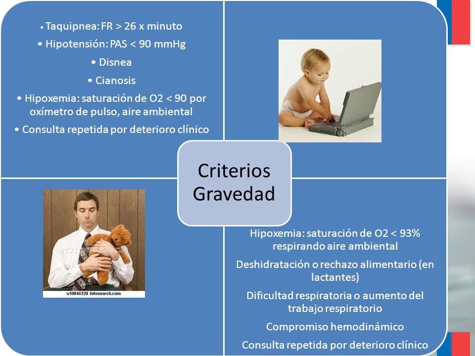 Taquipnea: FR > 26 x minuto Hipotensión: PAS < 90 mmHg Disnea Cianosis Hipoxemia: saturación de O2 < 90 por oxímetro de pulso, aire ambiental Consulta
