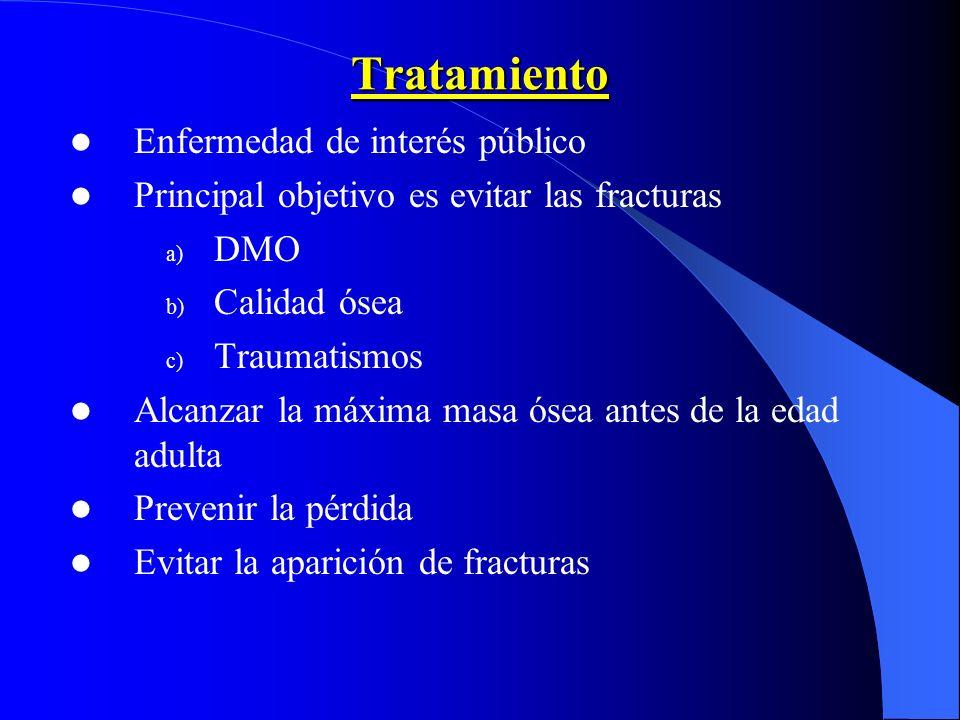 Tratamiento Enfermedad de interés público Principal objetivo es evitar las fracturas a) DMO b) Calidad ósea c) Traumatismos Alcanzar la máxima masa ós