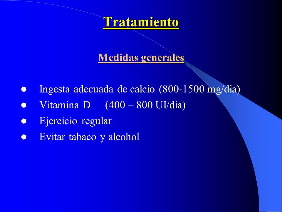 Tratamiento Medidas generales Ingesta adecuada de calcio (800-1500 mg/dia) Vitamina D(400 – 800 UI/dia) Ejercicio regular Evitar tabaco y alcohol