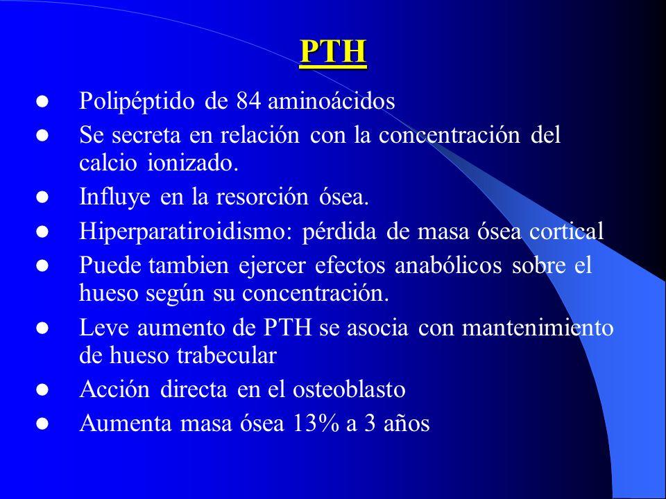 PTH Polipéptido de 84 aminoácidos Se secreta en relación con la concentración del calcio ionizado. Influye en la resorción ósea. Hiperparatiroidismo: