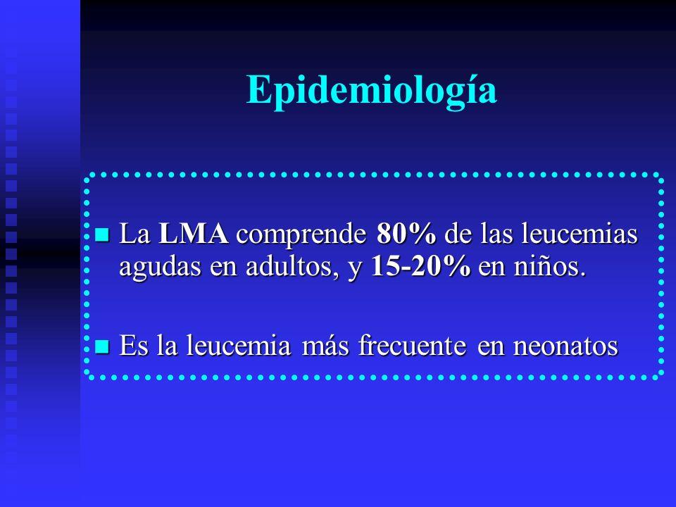 Epidemiología La LMA comprende 80% de las leucemias agudas en adultos, y 15-20% en niños. La LMA comprende 80% de las leucemias agudas en adultos, y 1