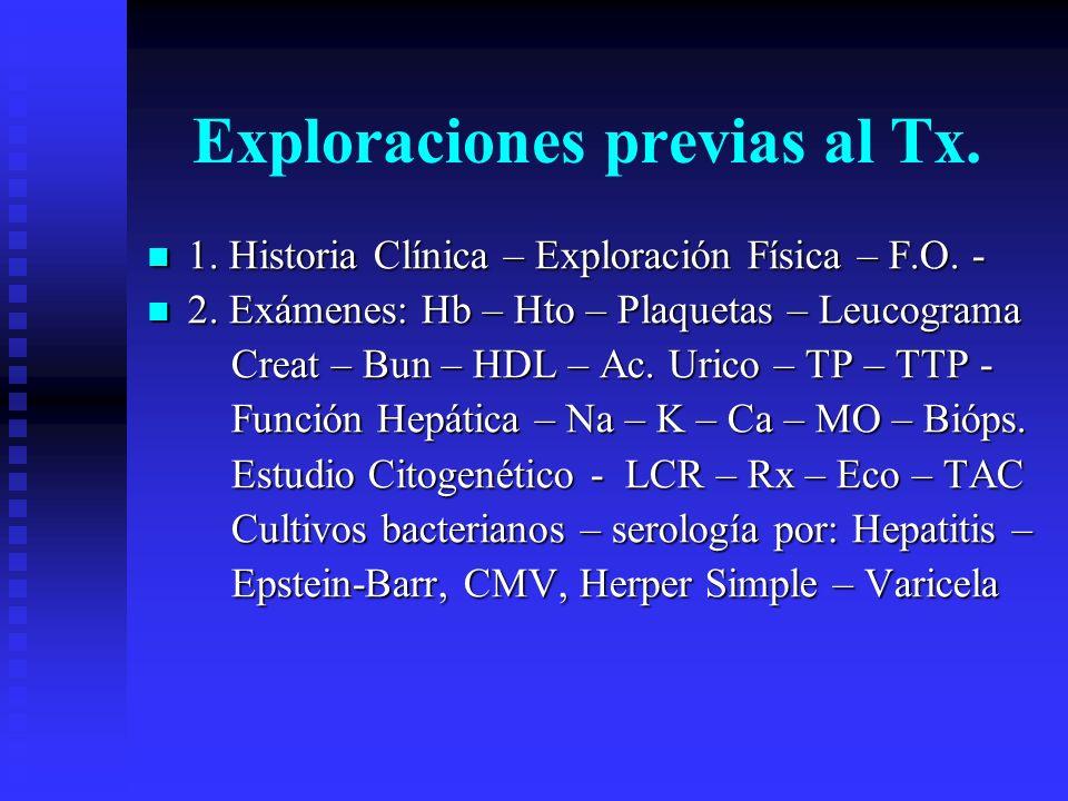 Exploraciones previas al Tx. 1. Historia Clínica – Exploración Física – F.O. - 1. Historia Clínica – Exploración Física – F.O. - 2. Exámenes: Hb – Hto