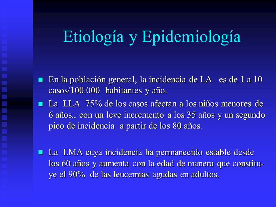 Etiología y Epidemiología En la población general, la incidencia de LA es de 1 a 10 casos/100.000 habitantes y año. En la población general, la incide