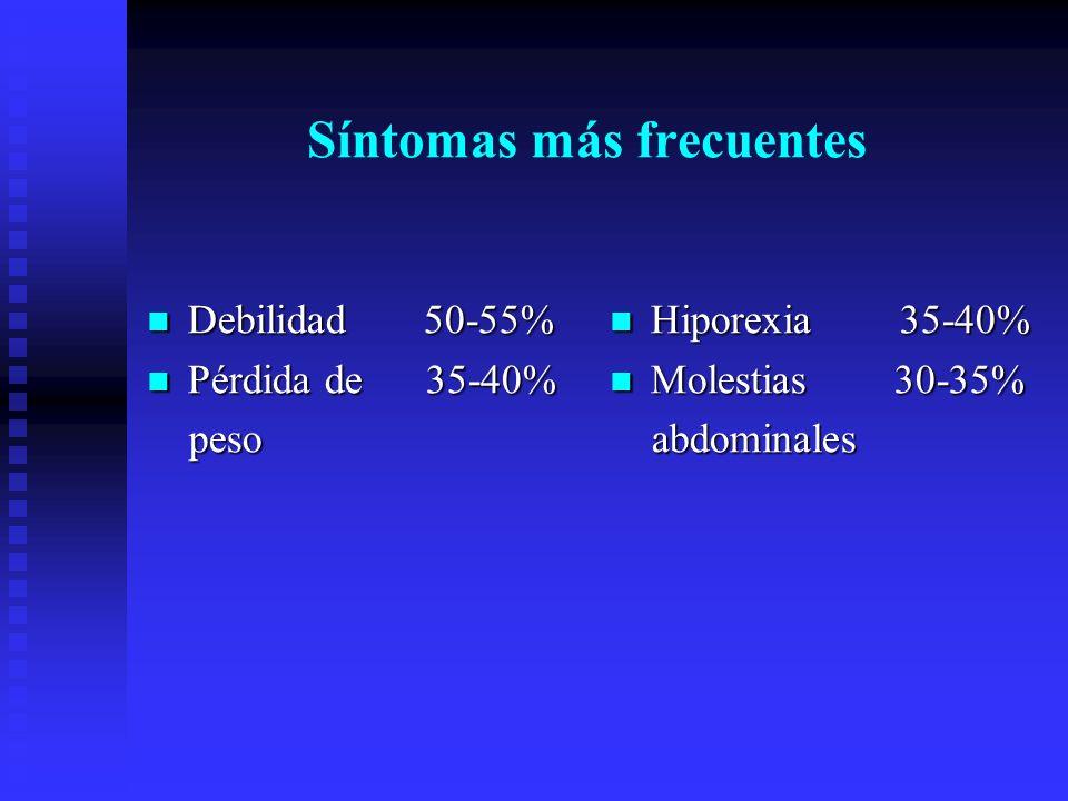 Síntomas más frecuentes Debilidad 50-55% Debilidad 50-55% Pérdida de 35-40% Pérdida de 35-40% peso peso Hiporexia 35-40% Molestias 30-35% abdominales