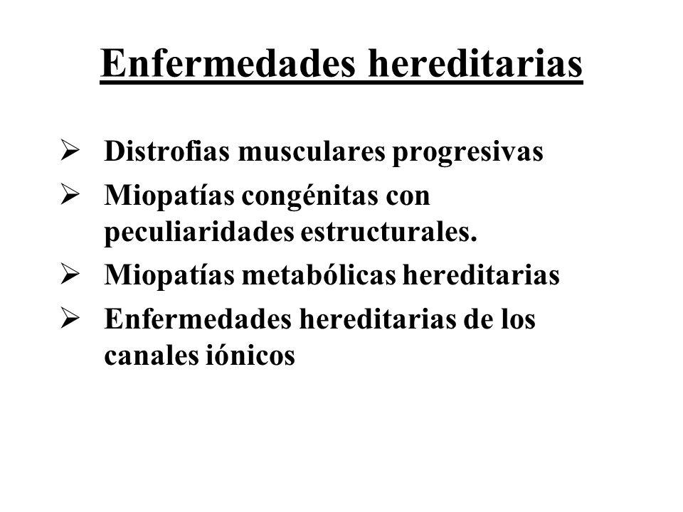 Enfermedades hereditarias Distrofias musculares progresivas Miopatías congénitas con peculiaridades estructurales. Miopatías metabólicas hereditarias