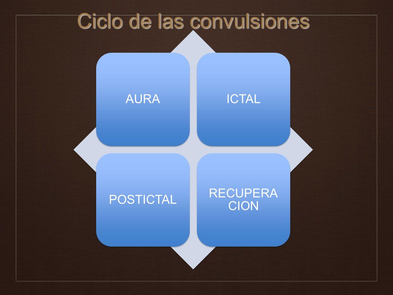 AURAICTALPOSTICTAL RECUPERA CION Ciclo de las convulsiones
