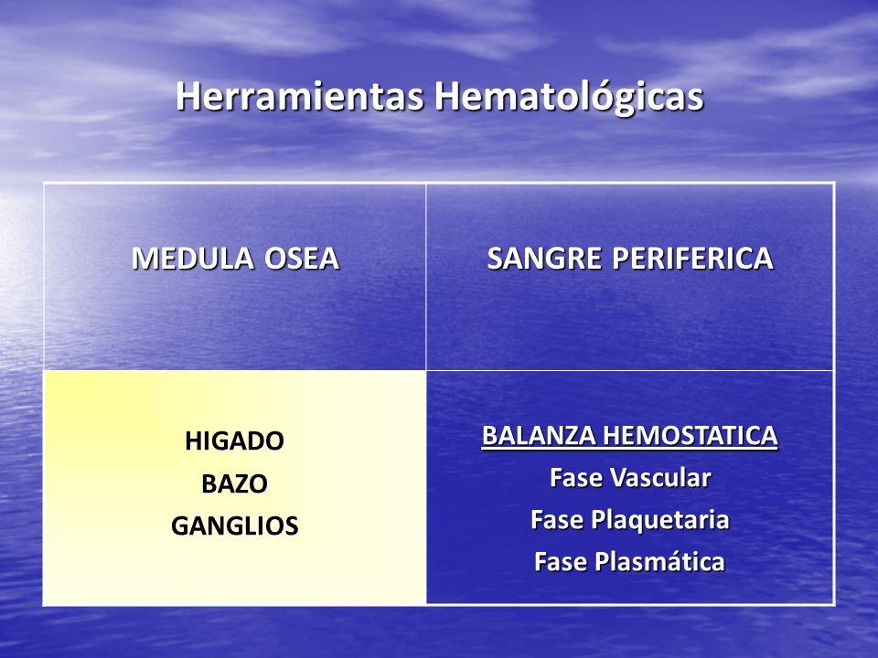 Herramientas Hematológicas MEDULA OSEA SANGRE PERIFERICA HIGADOBAZOGANGLIOS BALANZA HEMOSTATICA Fase Vascular Fase Plaquetaria Fase Plasmática