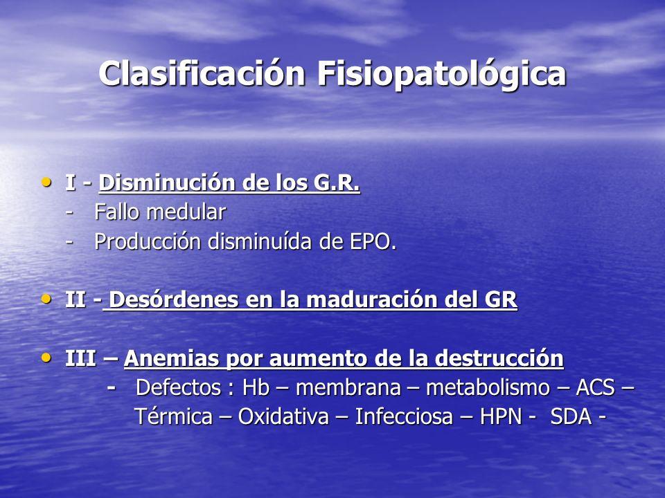 Clasificación Fisiopatológica I - Disminución de los G.R. I - Disminución de los G.R. - Fallo medular - Producción disminuída de EPO. II - Desórdenes