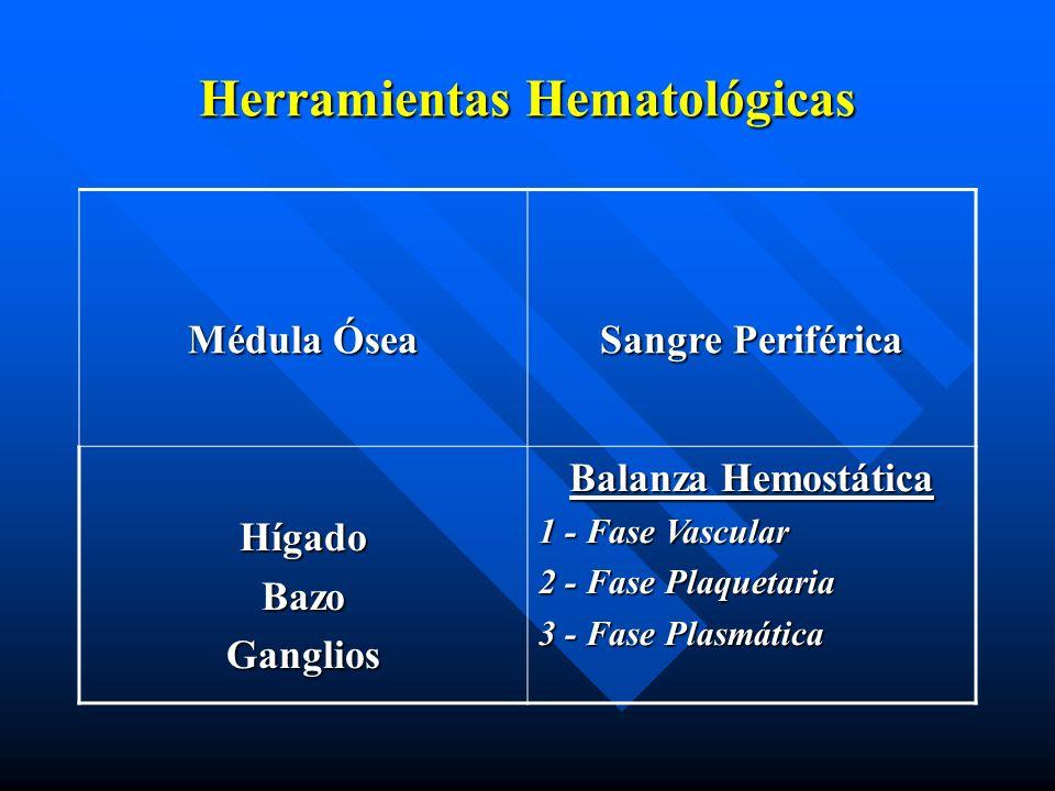 Hematología En el campo de la hematología el cuadro clínico debe ser siempre confirmado por los resultados de laboratorio.