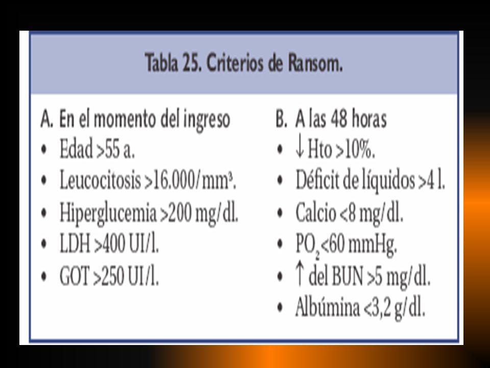 Colecistitis Aguda Coledocolitiasis Ulcera Péptica. Apendicitis aguda Adenocarcinoma pancreático