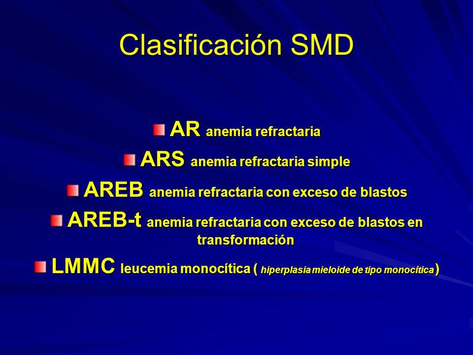 Clasificación SMD AR anemia refractaria ARS anemia refractaria simple AREB anemia refractaria con exceso de blastos AREB-t anemia refractaria con exce