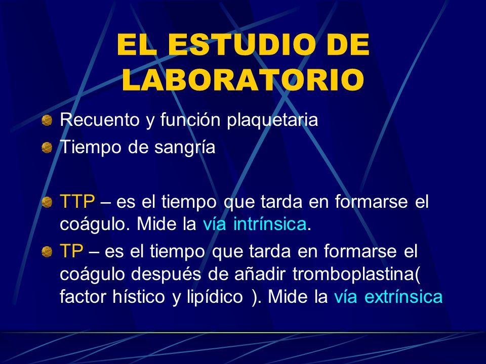 EL ESTUDIO DE LABORATORIO Recuento y función plaquetaria Tiempo de sangría TTP – es el tiempo que tarda en formarse el coágulo. Mide la vía intrínsica