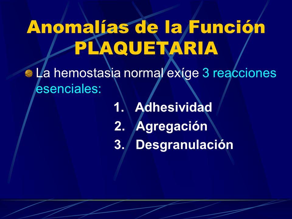Anomalías de la Función PLAQUETARIA La hemostasia normal exíge 3 reacciones esenciales: 1. Adhesividad 2. Agregación 3. Desgranulación