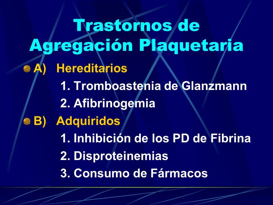 Trastornos de Agregación Plaquetaria A) Hereditarios 1. Tromboastenia de Glanzmann 2. Afibrinogemia B) Adquiridos 1. Inhibición de los PD de Fibrina 2