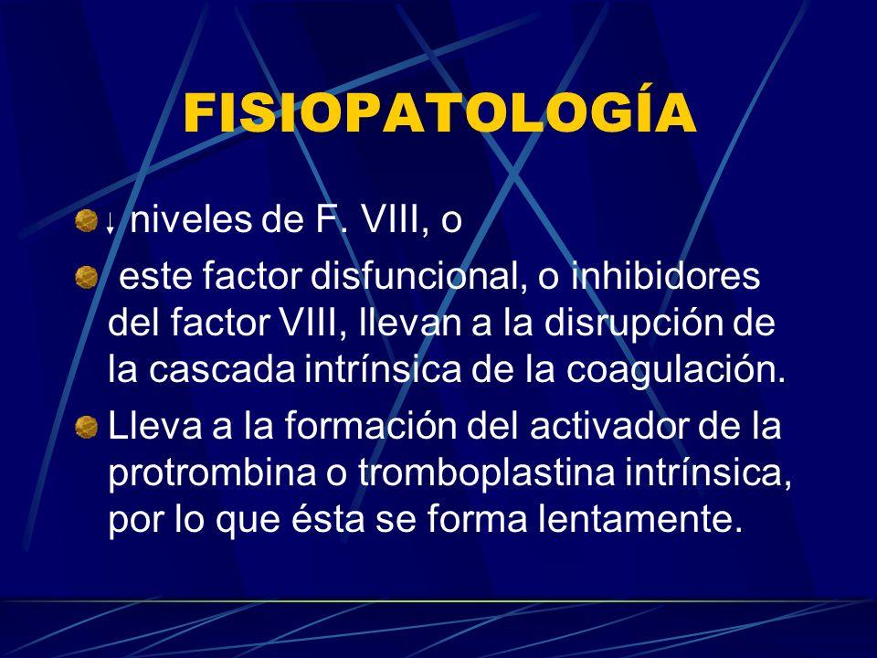FISIOPATOLOGÍA niveles de F. VIII, o este factor disfuncional, o inhibidores del factor VIII, llevan a la disrupción de la cascada intrínsica de la co