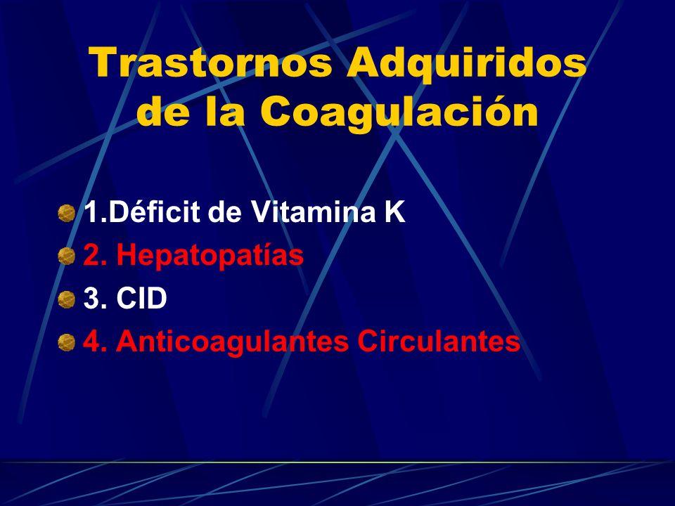 Trastornos Adquiridos de la Coagulación 1.Déficit de Vitamina K 2. Hepatopatías 3. CID 4. Anticoagulantes Circulantes