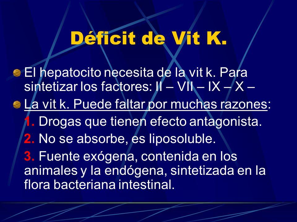 Déficit de Vit K. El hepatocito necesita de la vit k. Para sintetizar los factores: II – VII – IX – X – La vit k. Puede faltar por muchas razones: 1.