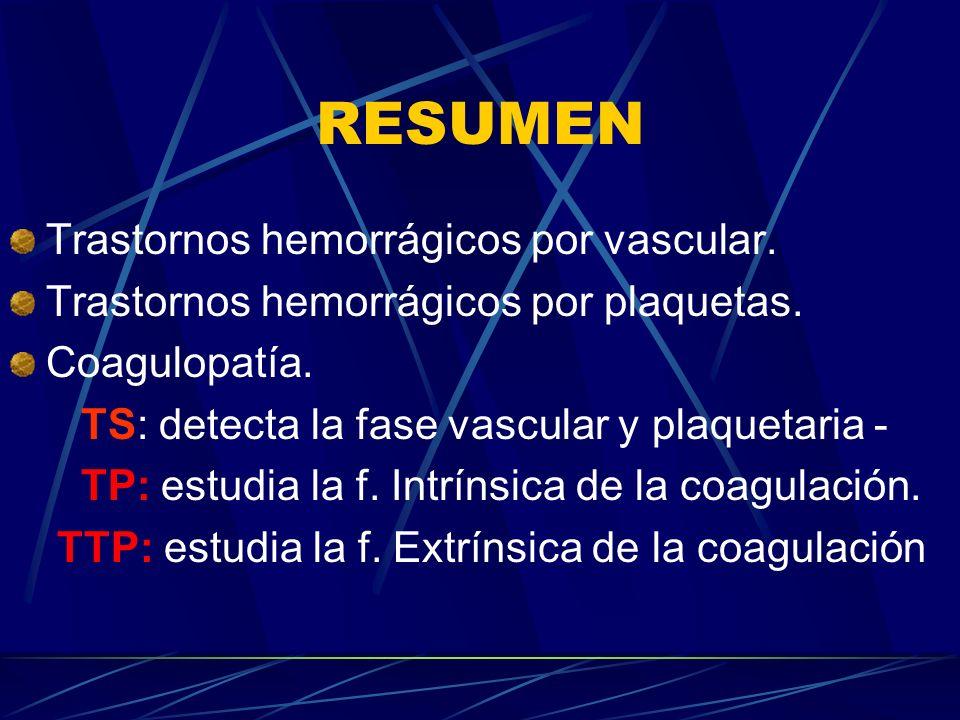 RESUMEN Trastornos hemorrágicos por vascular. Trastornos hemorrágicos por plaquetas. Coagulopatía. TS: detecta la fase vascular y plaquetaria - TP: es