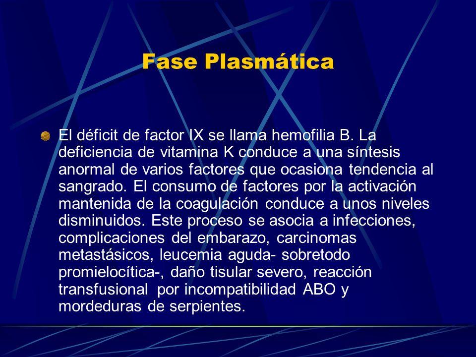 Fase Plasmática El déficit de factor IX se llama hemofilia B. La deficiencia de vitamina K conduce a una síntesis anormal de varios factores que ocasi