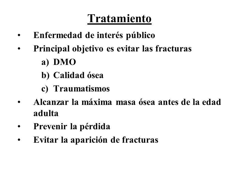 Tratamiento Enfermedad de interés público Principal objetivo es evitar las fracturas a)DMO b)Calidad ósea c)Traumatismos Alcanzar la máxima masa ósea
