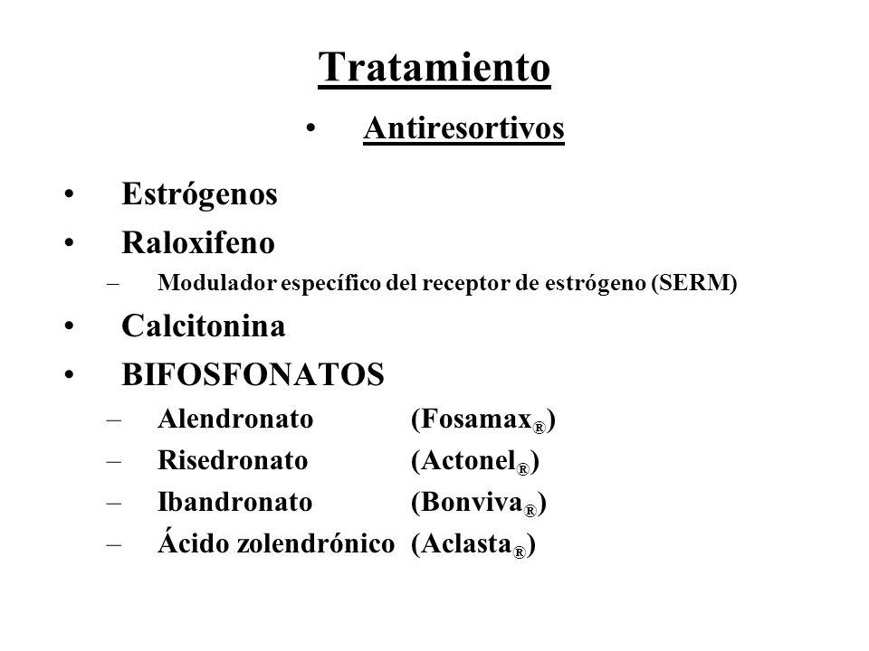 Tratamiento Antiresortivos Estrógenos Raloxifeno –Modulador específico del receptor de estrógeno (SERM) Calcitonina BIFOSFONATOS –Alendronato (Fosamax