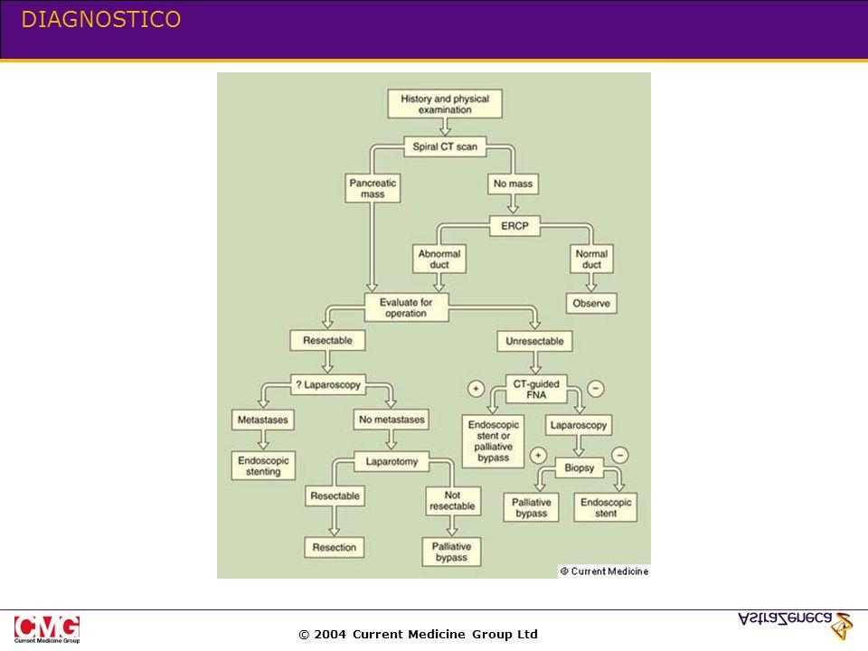 © 2004 Current Medicine Group Ltd DIAGNOSTICO