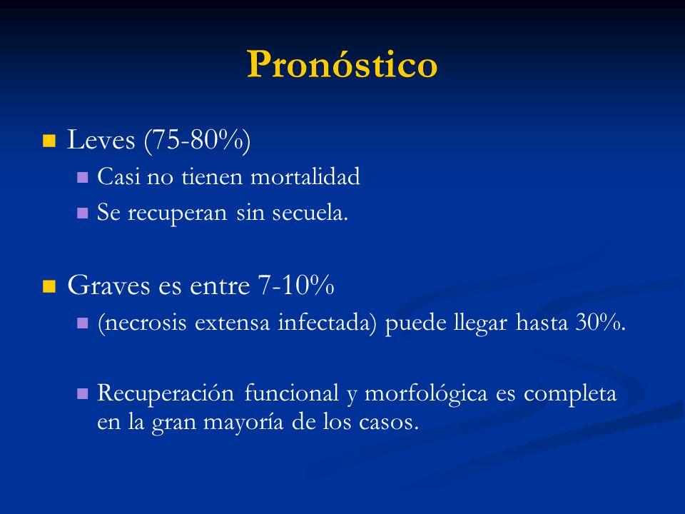 Pronóstico Leves (75-80%) Casi no tienen mortalidad Se recuperan sin secuela. Graves es entre 7-10% (necrosis extensa infectada) puede llegar hasta 30