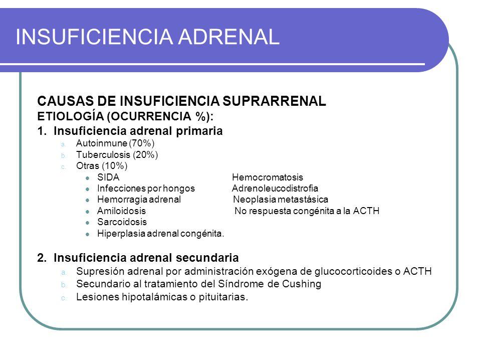 INSUFICIENCIA ADRENAL CAUSAS DE INSUFICIENCIA SUPRARRENAL ETIOLOGÍA (OCURRENCIA %): 1.