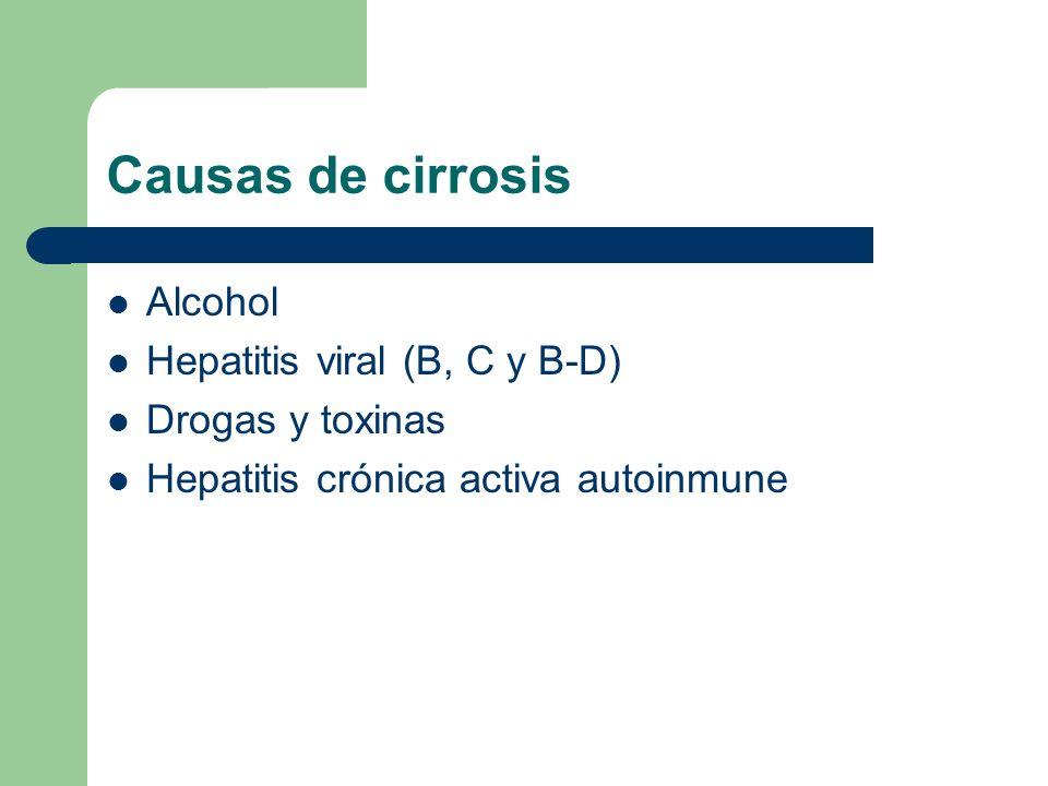 Causas de cirrosis Alcohol Hepatitis viral (B, C y B-D) Drogas y toxinas Hepatitis crónica activa autoinmune