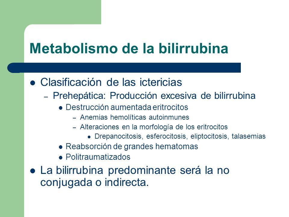 Metabolismo de la bilirrubina Clasificación de las ictericias – Ictericia hepática: Alteración en la glucuronidización o conjugación: – Bilirrubinenia a predominio de no conjugada o indirecta Enfermedad de Gilbert Síndrome de Cligger Najjar tipo I y II Alteracions del transporte canalicular: – Bilirrubinemia a predominio de la conjugada o directa Síndrome de Dubin-Johnson Síndrome de Rotor