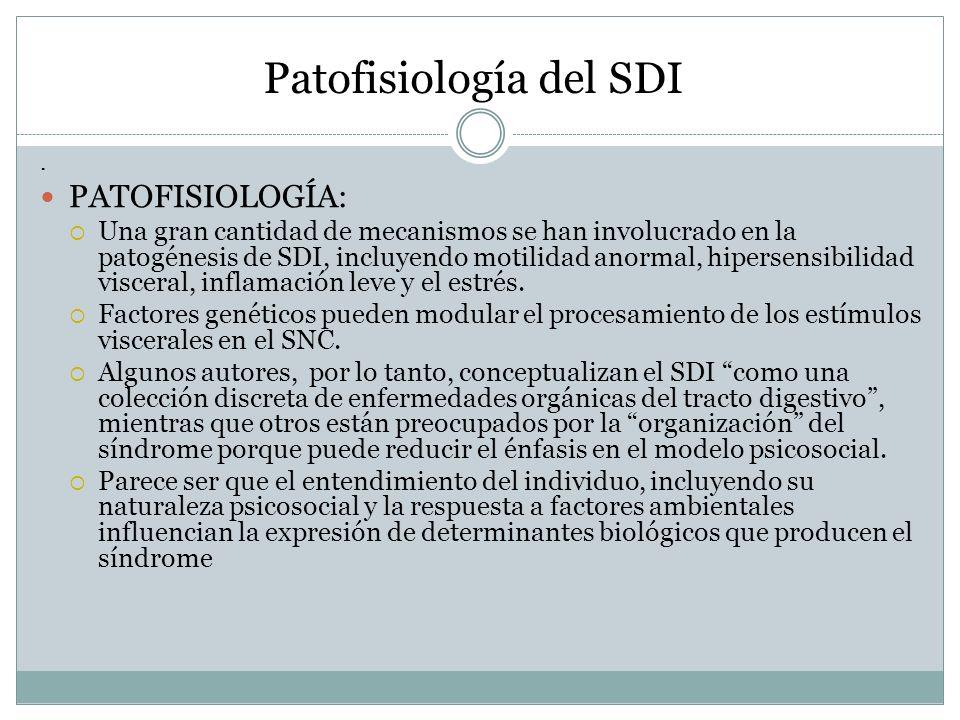 Patofisiología del SDI. PATOFISIOLOGÍA: Una gran cantidad de mecanismos se han involucrado en la patogénesis de SDI, incluyendo motilidad anormal, hip