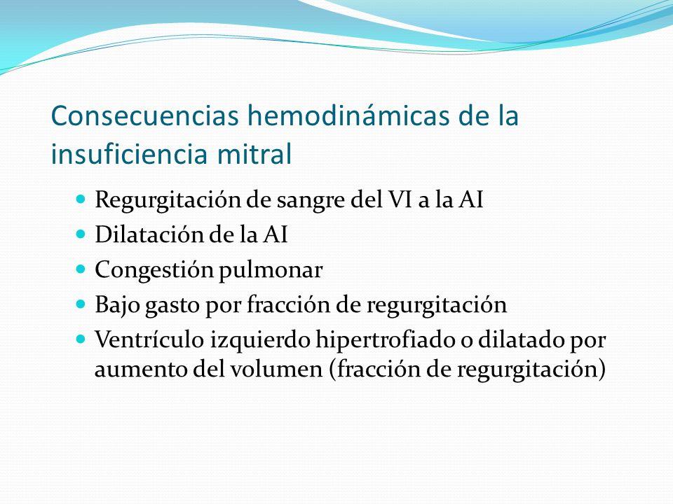 Definición: Estrechamiento del tracto de salida del ventrículo izquierdo, causando obstrucción al flujo sistólico a la aorta.