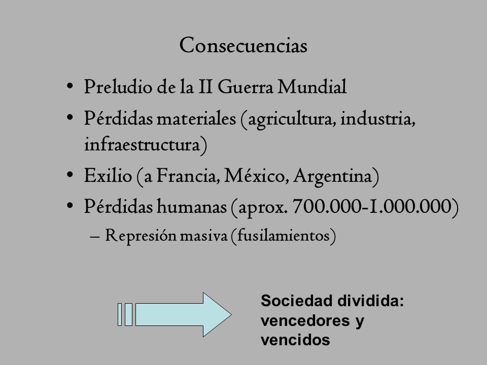 Fin de la guerra (diciembre 1938-abril 1939) – Toma de Barcelona (enero) – Toma de Madrid (abril)