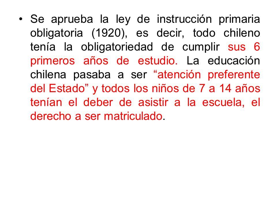Se aprueba la ley de instrucción primaria obligatoria (1920), es decir, todo chileno tenía la obligatoriedad de cumplir sus 6 primeros años de estudio